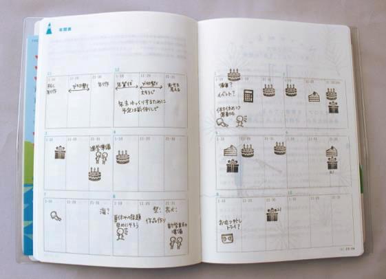 なりたい自分になれる!「夢をかなえる人の手帳」とグラフふせん