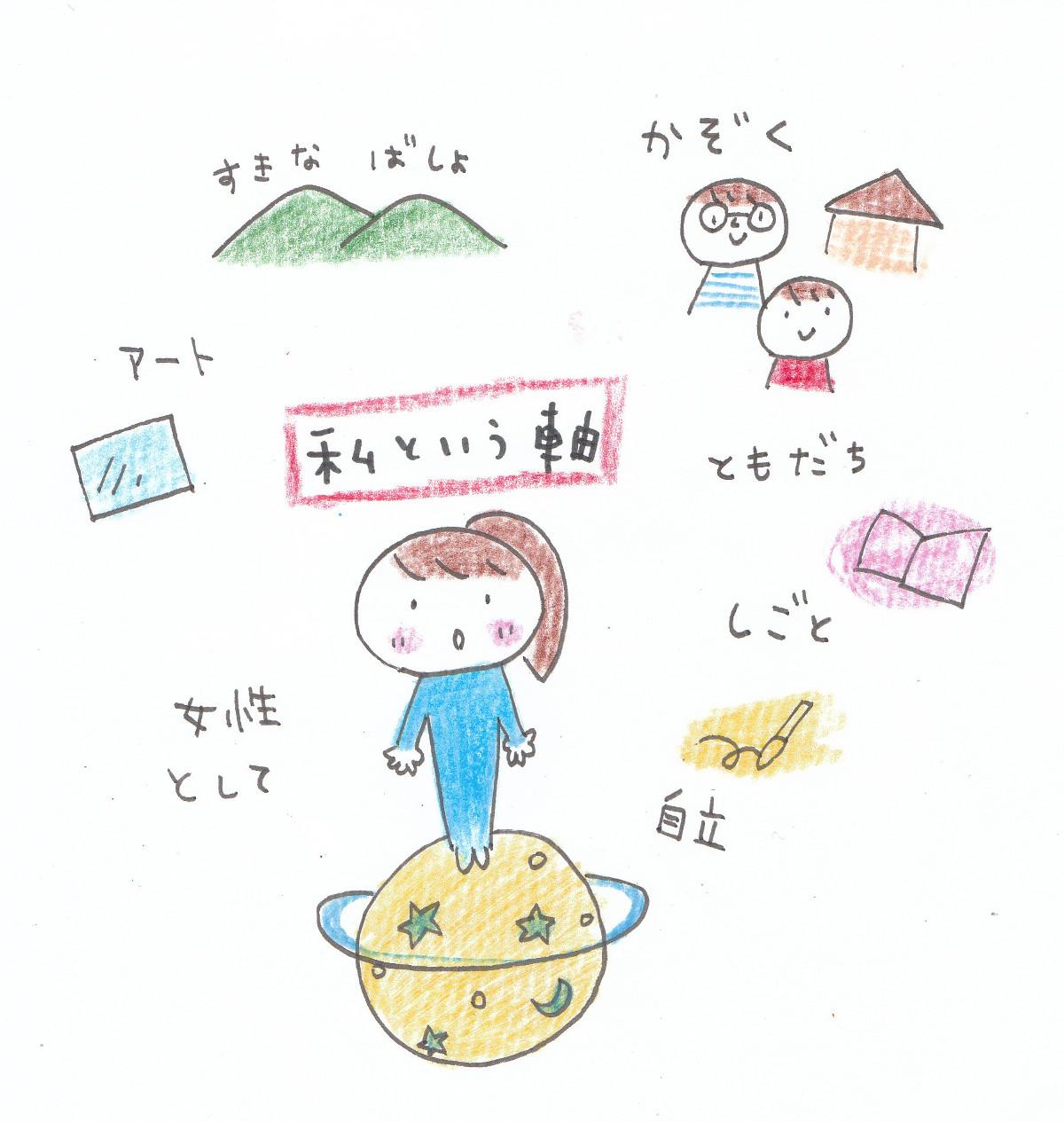 ヒビノケイコさん