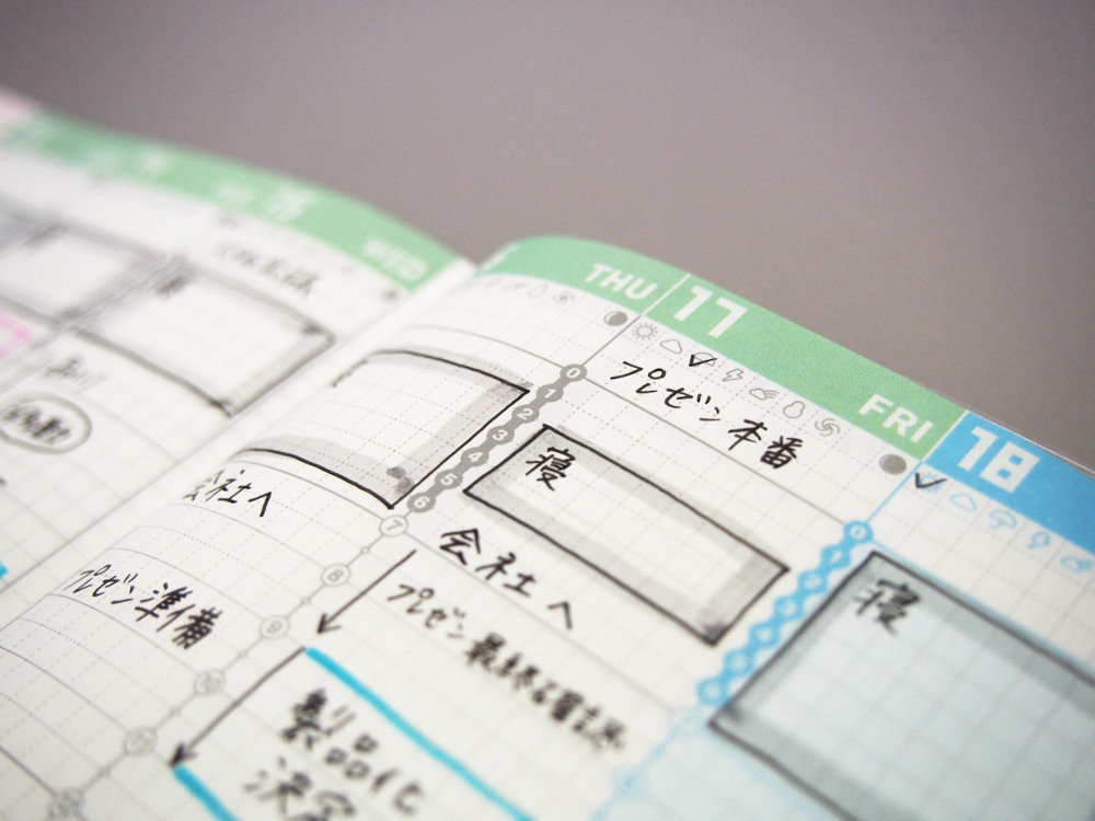 バーチカル式のジブン手帳