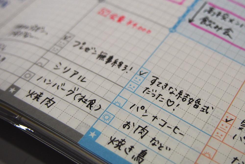 ジブン手帳のチェック欄